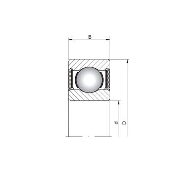 619/5-2RS ISO Deep Groove Ball Bearings